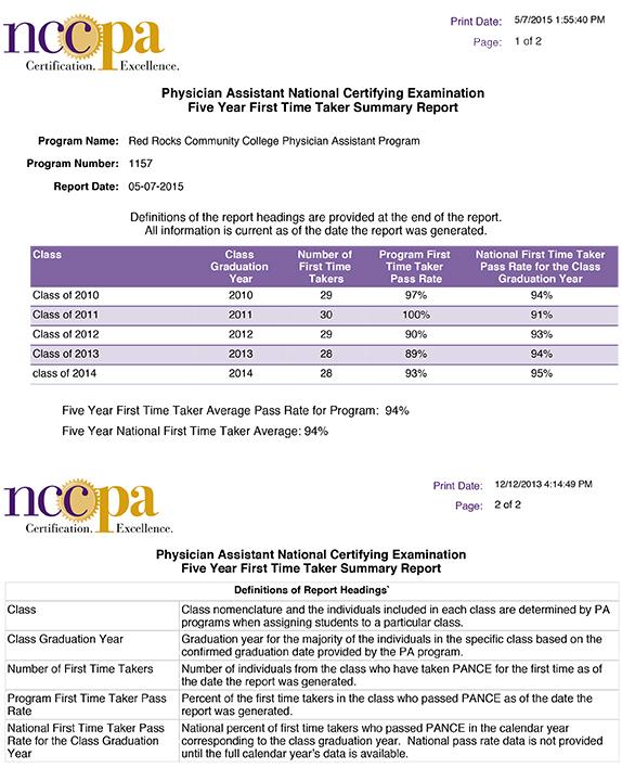 NCCPA Report 2014