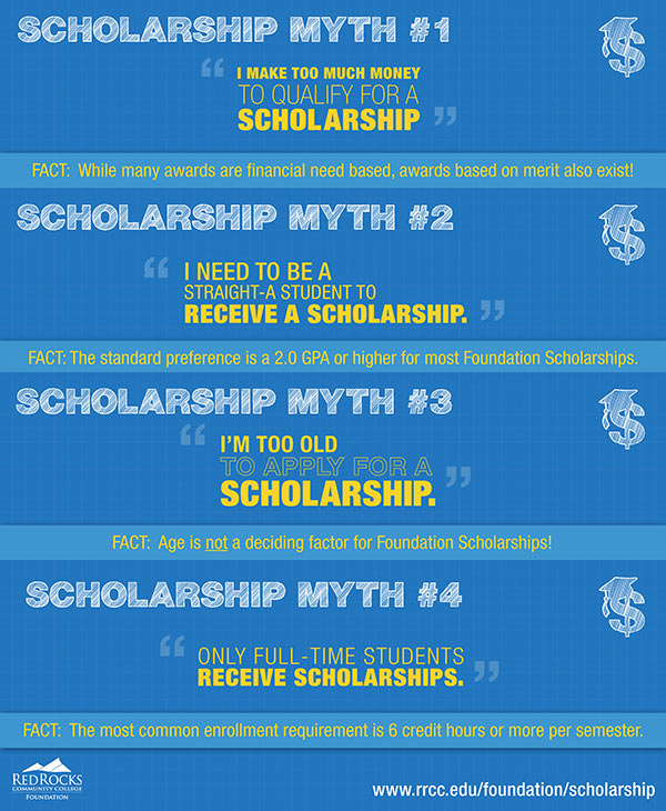 Scholarship Myths
