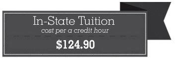In-state tution cost per a credit hour at RRCC is $124.90