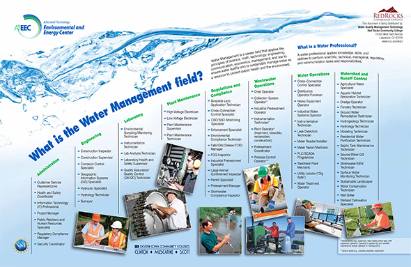 Defining Water Quality Management